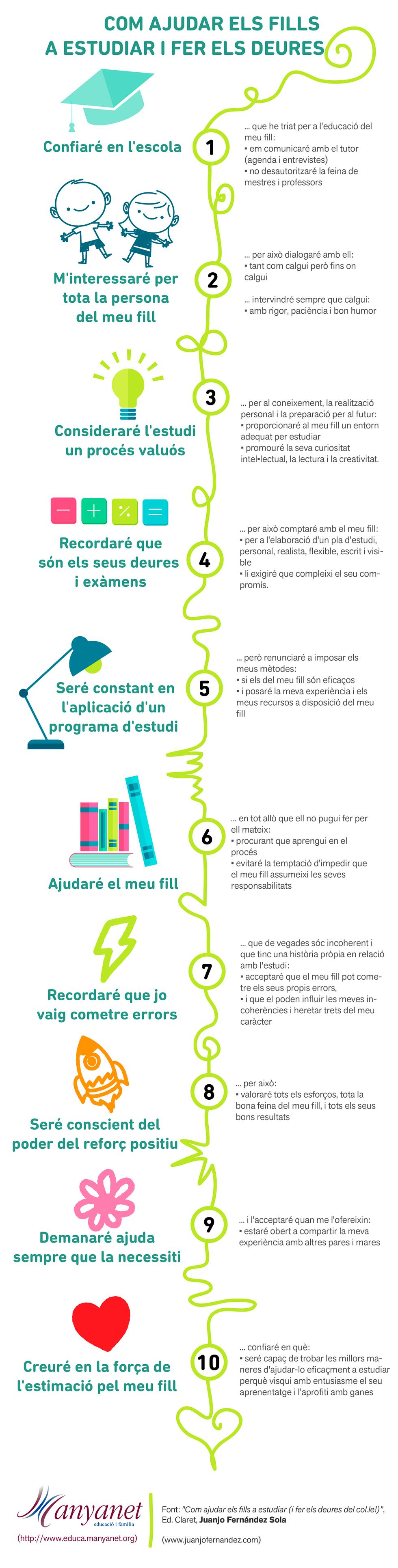 Infografiadeuresninos